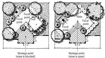 Landscaping Focal Points