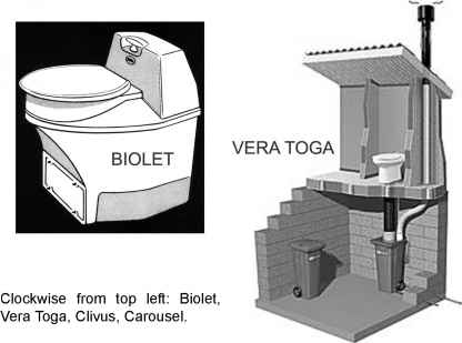 Commercial Composting Toilet Systems
