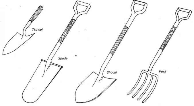 Garden spade drawing for Gardening tools drawing with names